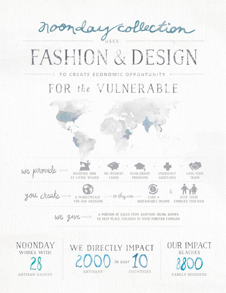 You can help restore dignity to abandoned women in Ethiopia, empower communities in Ecuador, and create business opportunities for Ugandans