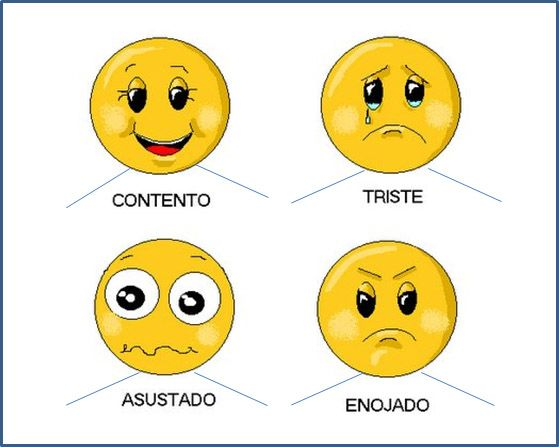 55 Best Images About 1 Emoción (afectivo) On Pinterest
