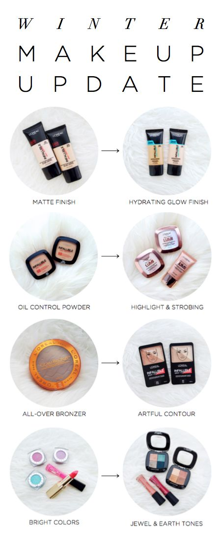 Winter makeup routine update featuring L'Oreal Paris Infallible Pro-Glow hydrating foundation. Change up your routine for a glowy, hydrated look with more muted lip and eye shades.