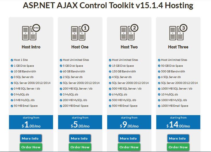 Cheap ASP.NET AJAX Control Toolkit v15.1.4 Hosting | ASP.NET Hosting Cheap | Review & Comparison