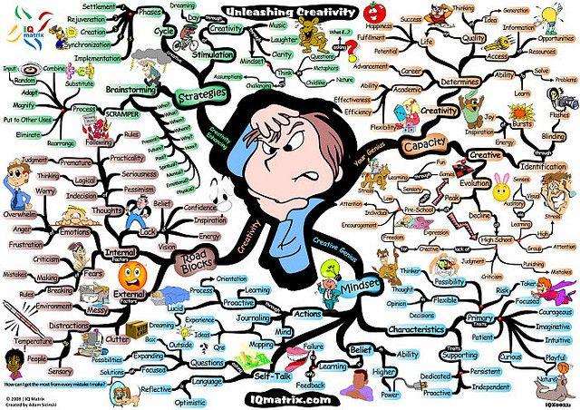 Aujourd'hui, c'est la journée internationale de … la carte mentale ?