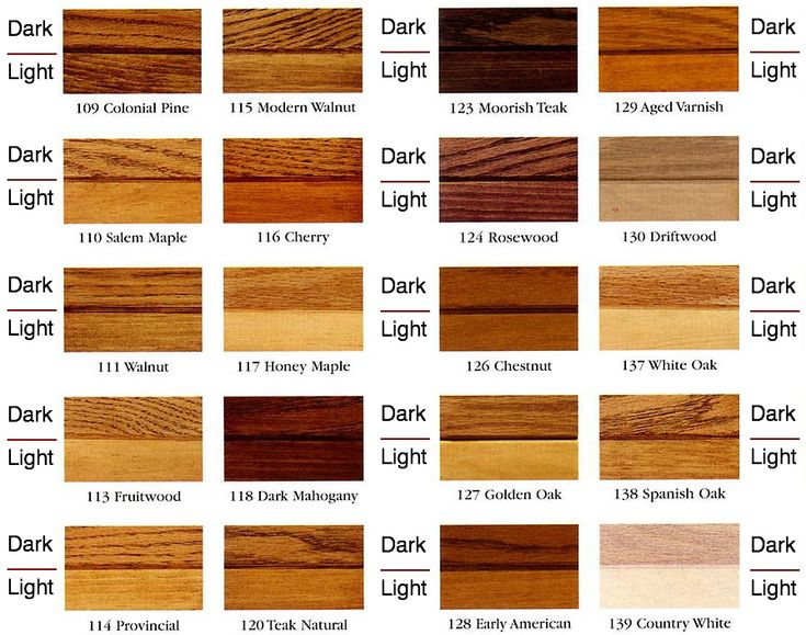 Wood Stain Color Chart | Colors U0026 Options   Bunk Bed Concepts