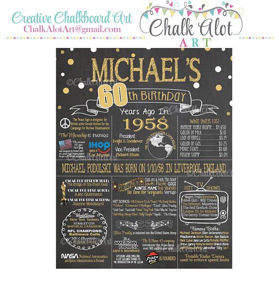 60th Birthday Chalkboard 60th Birthday Years ago in Poster