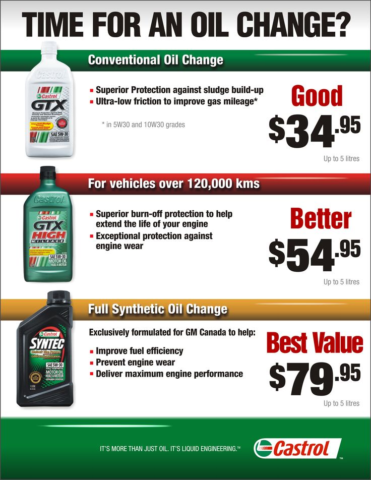 15 best oil change auto center images on pinterest oil change find the latest castrol oil change coupons and prices here fandeluxe Gallery