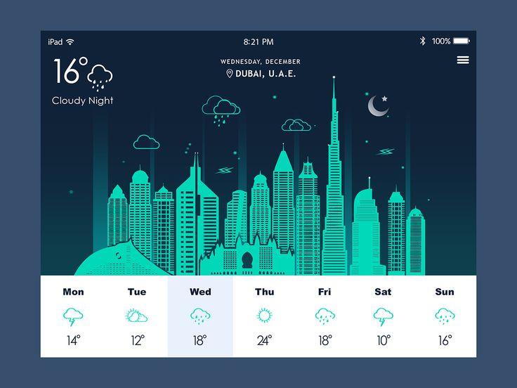 날씨어플로 추정돠는데 단순 메타포로만의표시가아닌 그림일러스트로 눈이오는지 비가오는지 도시의배경에 표시가되어 재미있으면서도 신기한 어플입니다 참고용으로 선정