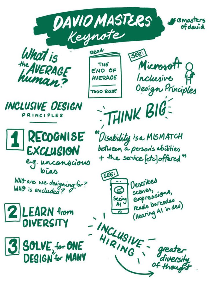 Perth Web Accessibility Camp 2018 in sketchnotes -  I love the idea of a future where tech can be an enabler rather than an inhibitor for people with different abilities. Being part of creating an accessible web has been an important part of my digital design work for some time now so I jumped at the chance to attend the 2018 Perth Web Accessibility Camp.  Im still not great at the sketching part of sketchnotesmine usually consist of scrawled key phrases so may not make sense to anyone other…