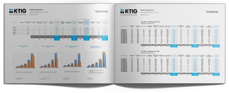 K-TIG is a new GTAW variation and has been getting huge results in the market. Being a new process it's hard to know what to except so the company offer a custom savings assessment which provide you with a full report on you application.  http://www.k-tig.com/weld-comparison-assessment-service
