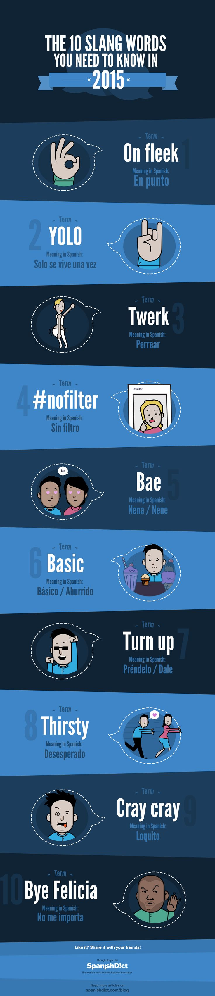 What are the trending slang terms of 2015? Check out the infographic below with the top 10 terms of 2015, as well as their meanings in Spanish!