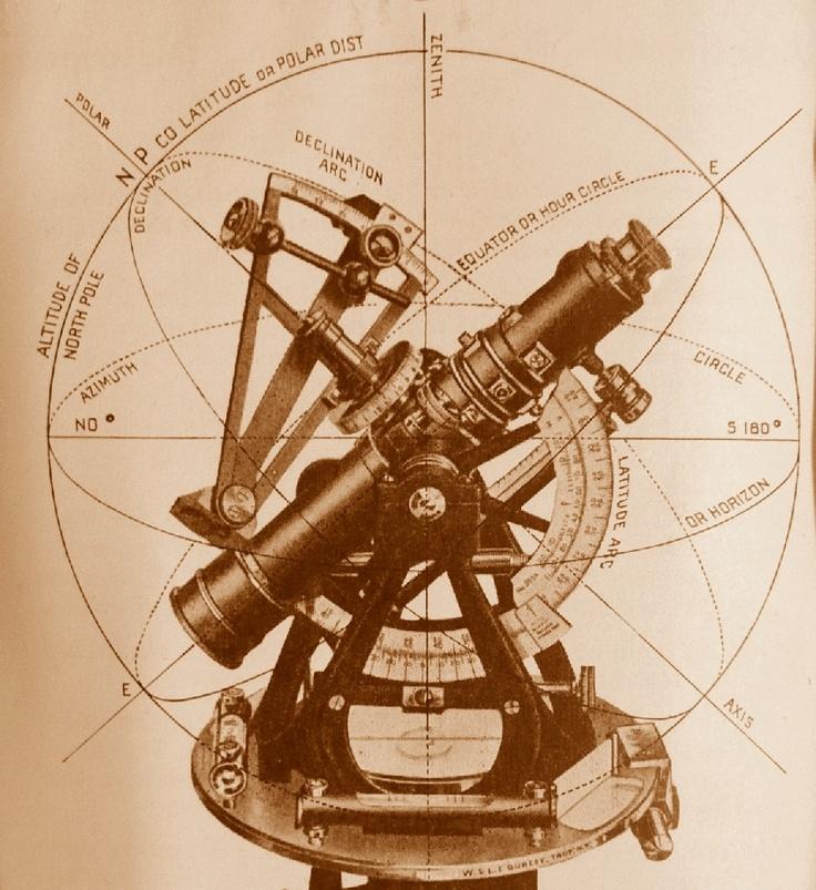 Microscope [probably]