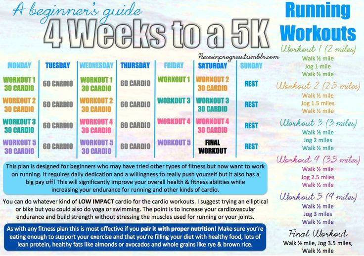 couch to 5k training schedule pdf