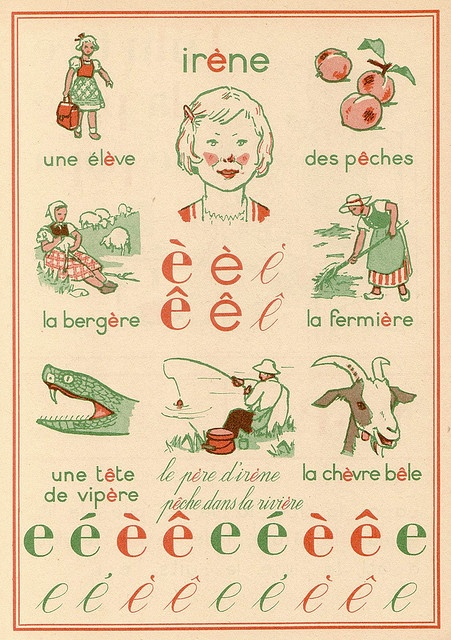 An infographic about French accents with the letter e - Les accents en français
