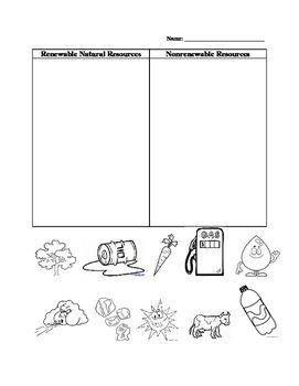Renewable And Nonrenewable Resources Student Centered