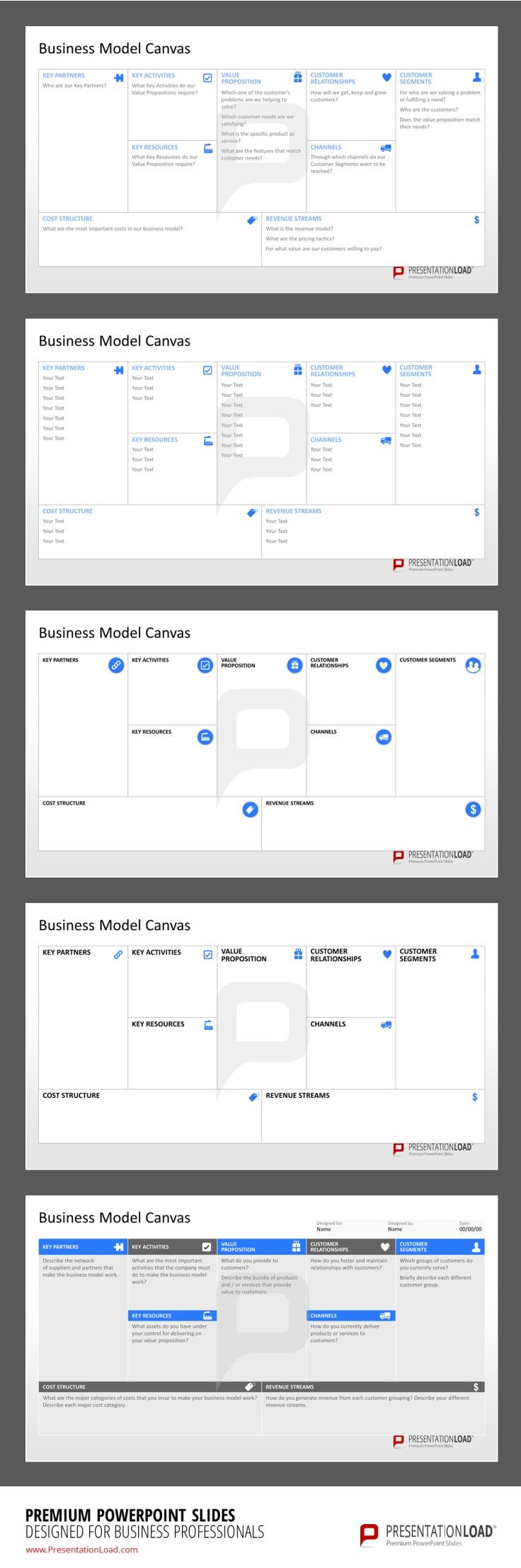 Business Model Canvas PowerPoint Template The pre-designed grid of the Business Model Canvas provides the perfect foundation to transform the essential elements of a business model intuitively into a scalable system. #presentationload www.presentationl...