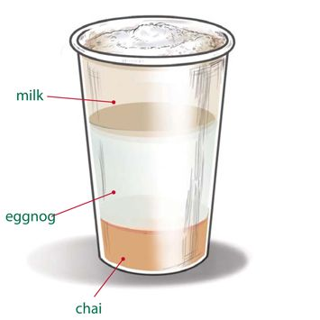egg nog chai latte recipe | Starbucks Foodservice | Recipes | Hot_Beverages | Tazo® Chai Eggnog ...