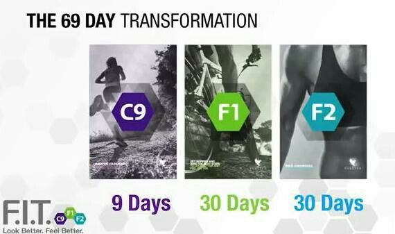 FOREVER F.I.T - THE 69 DAY TRANSFORMATION PROGRAM