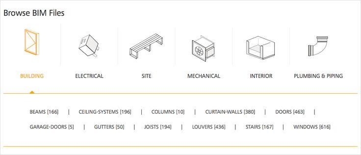 Utilizzo del servizio Web per l'edilizia Seek per trovare e scaricare contenuti di progettazione BIM
