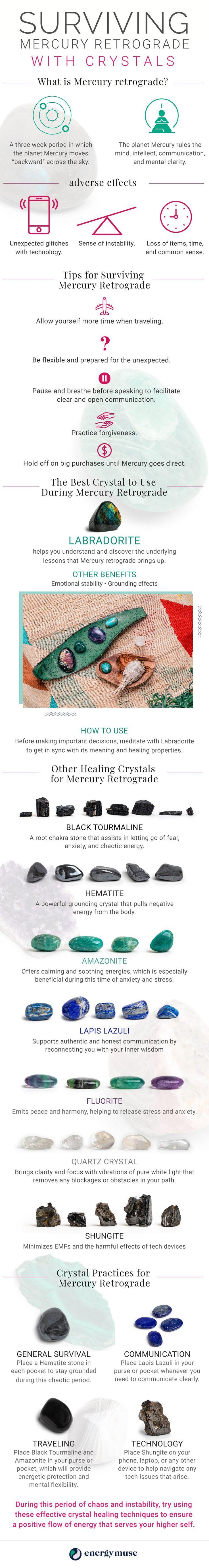 Surviving Mercury Retrograde With Crystals Energy Muse Mercury Retrograde Energy Muse Infographic