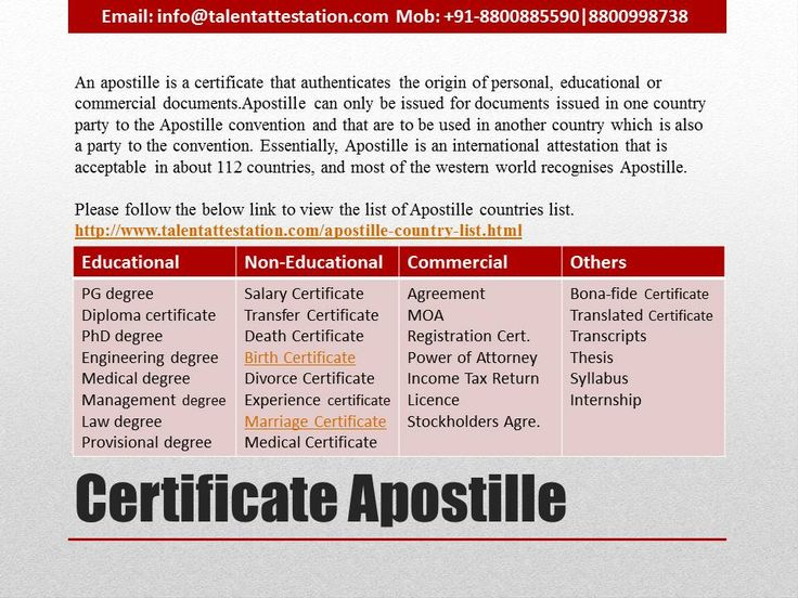 25 best Embassy Certificate Attestation in Ahmedabad, Pune, Mumbai - country of origin document