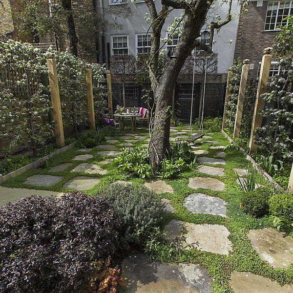 City Garden Design Holland Park London