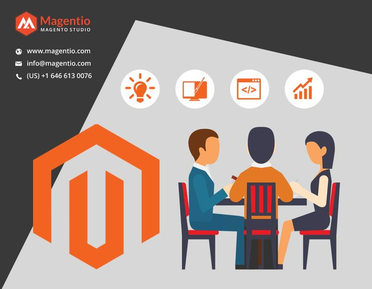 Image result for Magento Developers istock