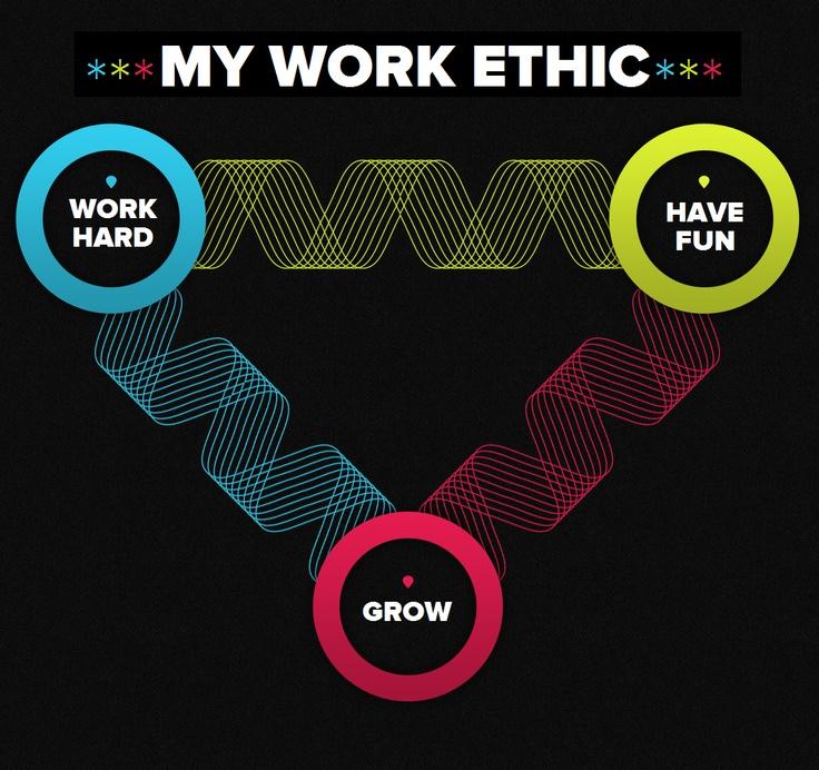inspirational quotes work ethic quotesgram
