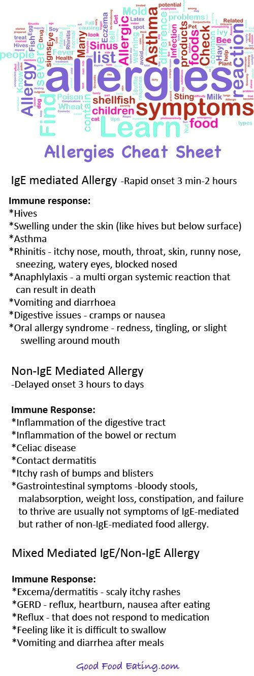 Allergies-Cheat-Sheet  This is a very comprehensive article on mainly food allergies. Reactions, types, misc. info.