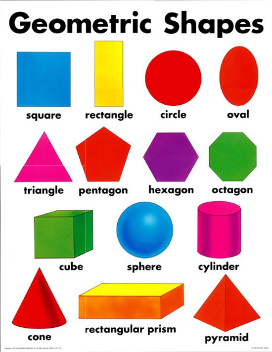 25+ best ideas about Geometric shapes names on Pinterest