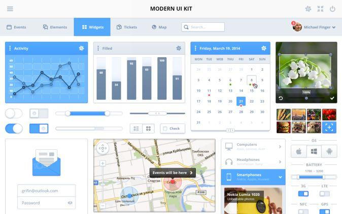 15 Innovative Dashboard Concepts | UltraLinx