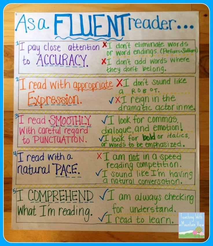 Fluency anchor chart
