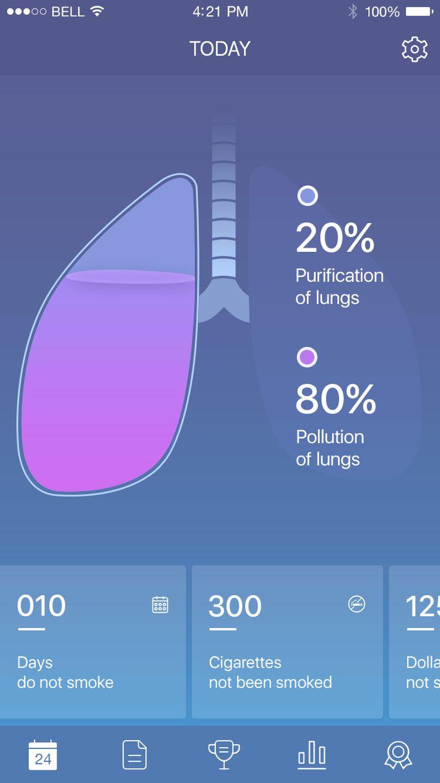 폐 모양의 일러스트로 담배의 흡연정도를 보여주는 어플이다. 직접 입력하는 형태인 것 같은데 아무래도 저렇게 시각적으로 표현하면 심리적으로 더 와닿아서 효과 보는 사람이 많을 것 으로 예상된다