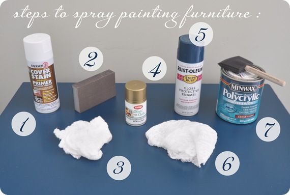 spray paint furnitchure:Remove hardware. 1) Clean off ,make repairs then coat your furniture with a bonding primer 2) when dry, lightly sand with a fine grit sanding wedge to remove any drips or residue; 3) wipe down with cloth 4) spray paint hardware in metallic  ('Gold Leaf' by Krylon) 5) apply two light coats of paint with two cans of Rust-Oleum spray paint in 'Night Tide' gloss allowing to dry in between coats. 6) when dry, wipe down any residue with cloth; 7) apply protective coat .