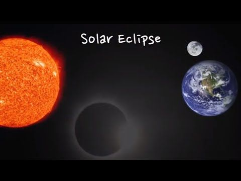 What's the difference between a solar and lunar eclipse? - YouTube