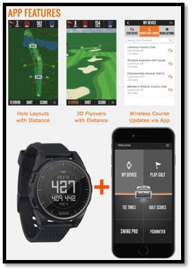 The Perfect Fathers Day Gift- Bushnells Excel GPS Watch  The Excel Bushnells most advanced GPS watch has been redesigned to meet the ever-changing needs of golfers wanting wrist-mounted devices comes pre-loaded with more than 35000 courses and complies with USGA rules. In addition its equipped with Bluetooth capabilities allowing the golfer to use the Bushnell Golf App to get course updates without needing to sync with a computer and receive call messaging and calendar notifications on your…