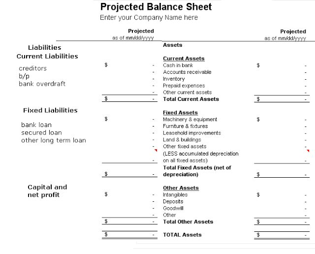 How to Prepare Projected Balance Sheet Accounting Education - balance sheet template word