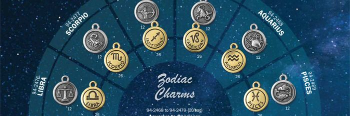 What's Your Sign Zodiac Charms