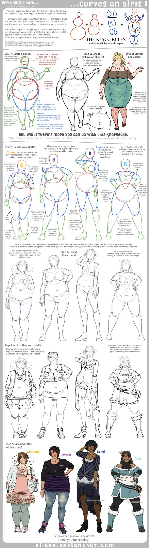 drawing curvy people