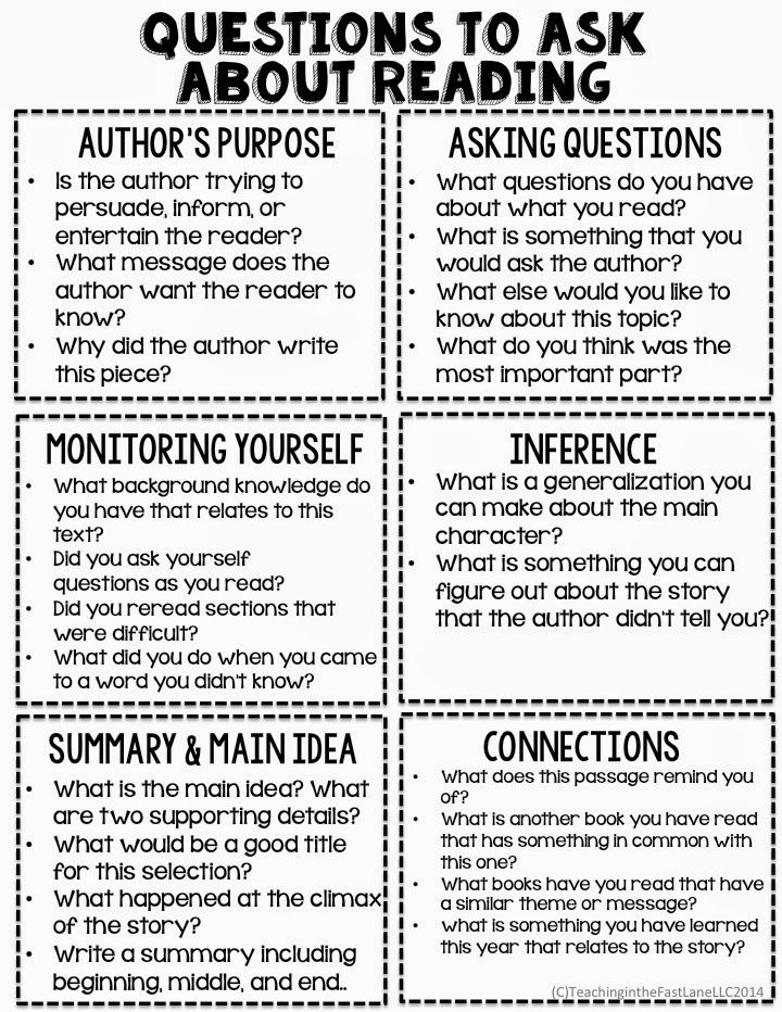 This is a great resource that teachers can help their students to use in understanding a text and comprehending it. There are six different categories with specific teaching points under each of them to help students better navigate the text.
