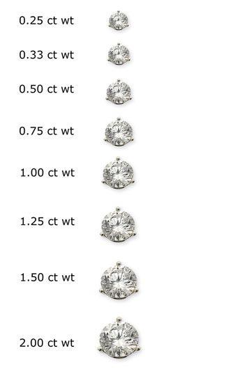 1 2 Carat Diamond Earrings Actual Size Carat Diamond