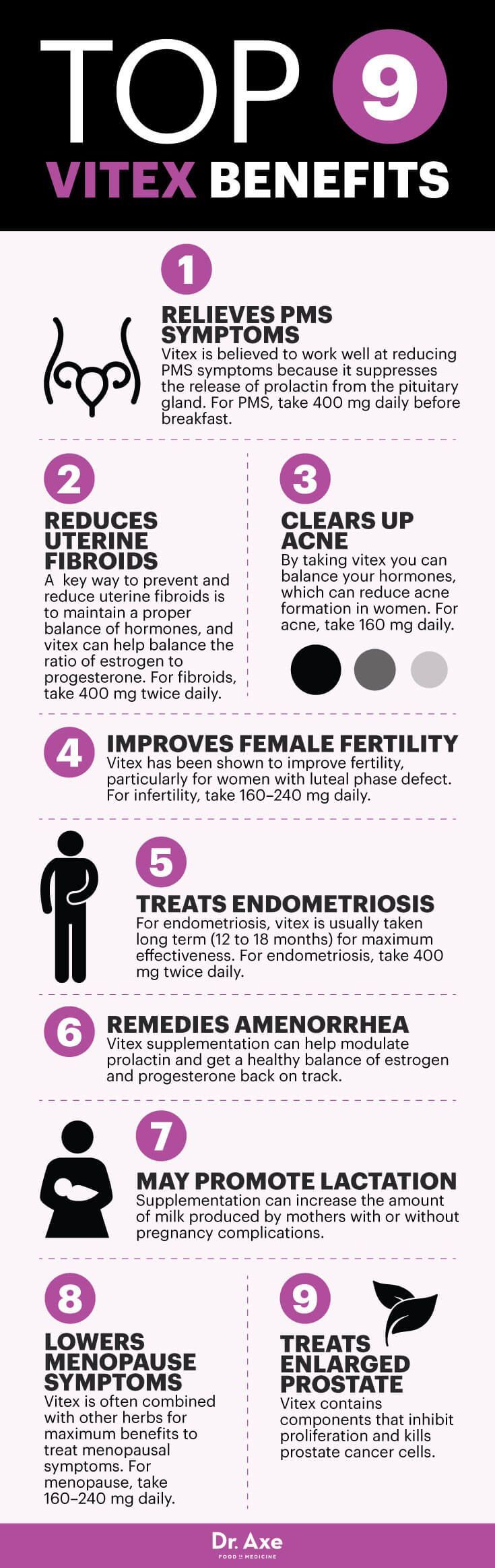 113 best ivf for infertility images on pinterest pregnancy the female friendly fruit for pms more solutioingenieria Images