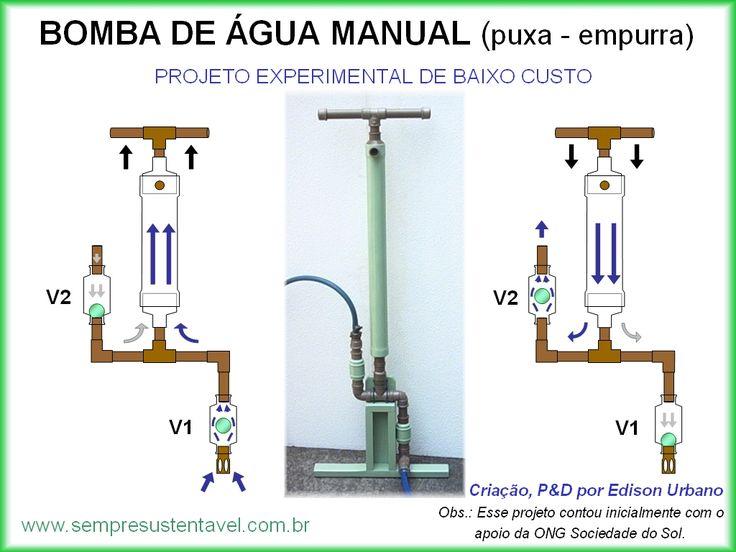 bomba-de-agua-model01.jpg (1024×768)