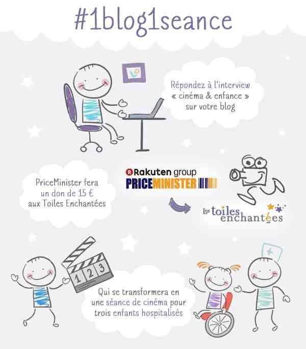 Participez à une belle action pour les enfants hospitalisés et handicapés http://jesuisuneclaudine.over-blog.com/2014/02/les-toiles-enchantées.html