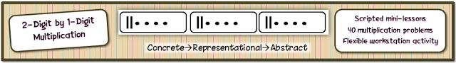 Multiplication Games with Multiple Representations