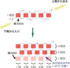 ビーズステッチの技法を覚える シェイプドステッチ ビーズファクトリー MIYUKI先生の相談室