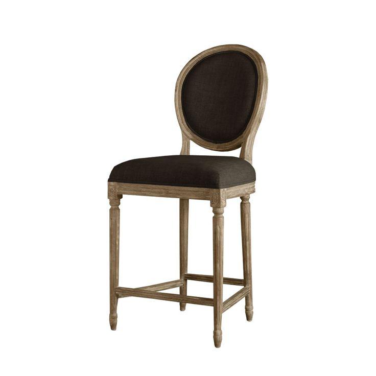 Метки: Кухонные стулья.              Материал: Ткань, Дерево.              Бренд: Gramercy Home.              Стили: Классика и неоклассика, Лофт.              Цвета: Черный.