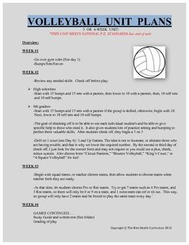 Volleyball Unit (Taken from the #1 Selling P.E. Curriculum on TPT!)  This unit includes:  1. Day-by-Day Teacher Directions  2. Skills breakdown with drills and diagrams   3. Rules and Terms  4. 5 Fun Lead-Up Games  5. Tournament Chart  6. Skills and Drills  7. Written Study Guide and Volleyball Test and Key  8. ***BONUS***: Jump Rope Speed Test and Jump Rope Endurance Test