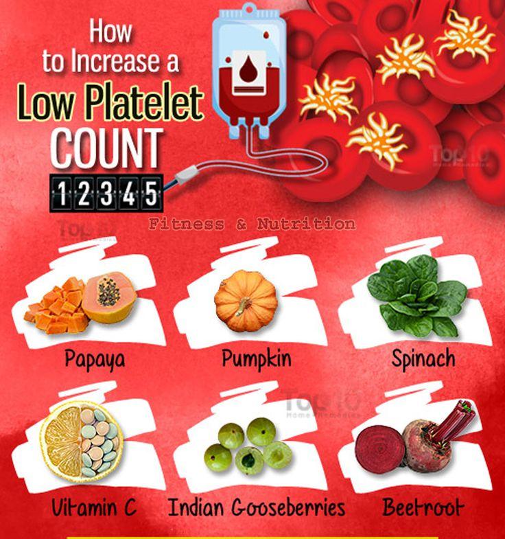 Natural Ways To Increase Platelets