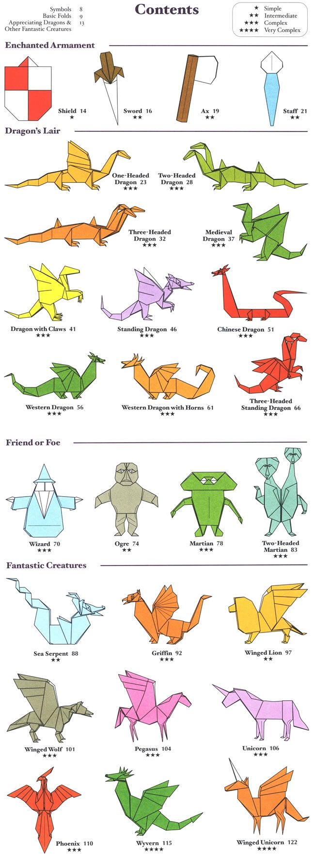 Dragons and Other Fantastic Creatures in Origami By: John Montroll - Dover Publications <> CONTENTS
