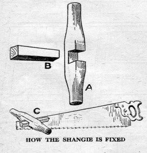 For Accurate & Heavy Sawing, Try a 'Shangie' - Popular Woodworking Magazine