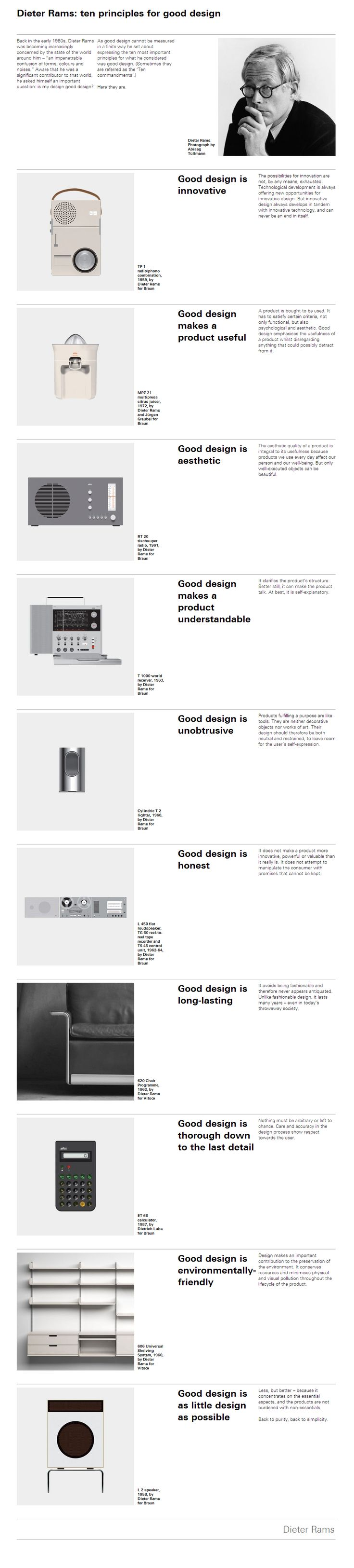Dieter Rams 10 design principles