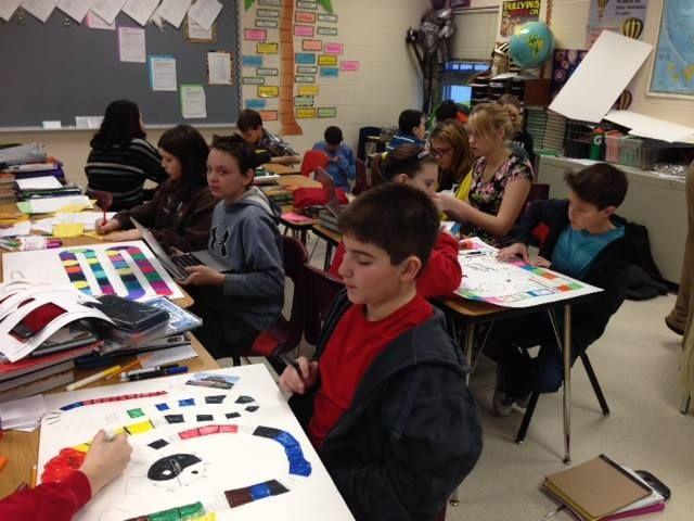 6th Grade Social Studies Classroom Decorations ~ Best images about th grade social studies on